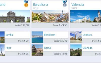 Los mejores hoteles en Booking.com